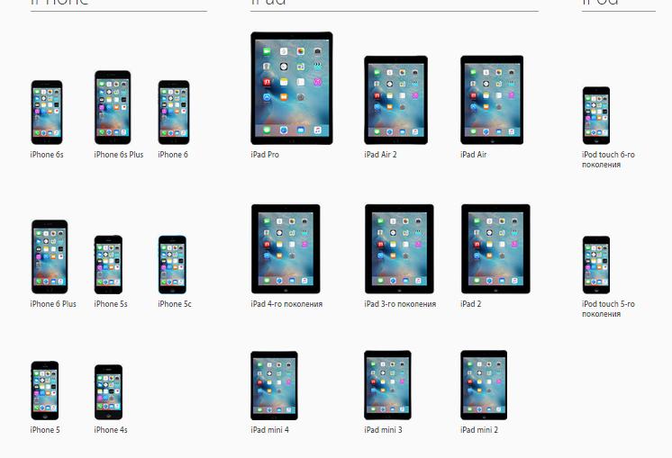 Поддерживаемые устройства iOS 9