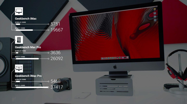IMac Pro доступен для приобретения