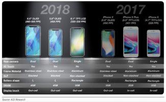 2018iPhoneLineupKuo