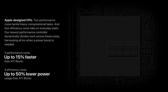 A12-Bionic-CPU