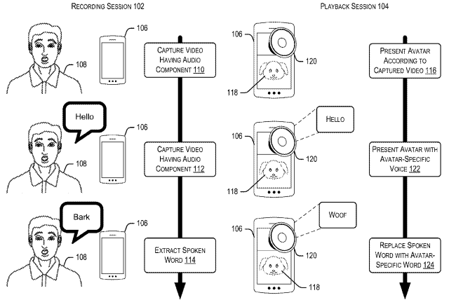 Apple-patent-animoji-sound-effects-voice
