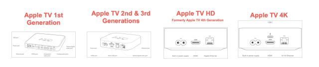 Apple-TV-Physical-Models