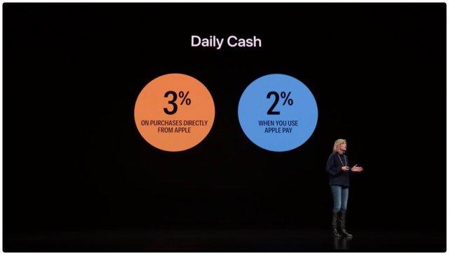 Apple-Card-daily-cash