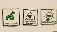 Danmark skal i arbejdstøjet for at sikre den grønne omstilling
