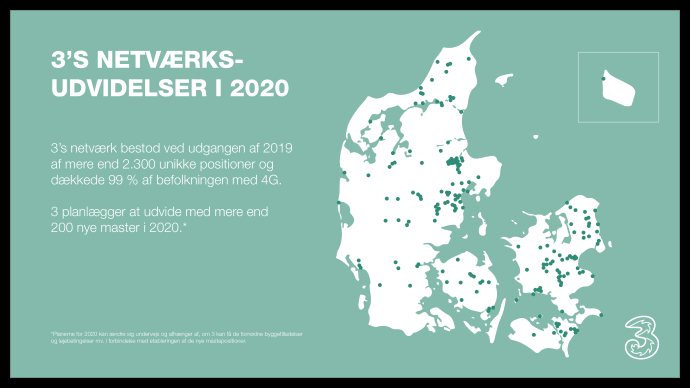3 skruer op for netværkskapaciteten i 2020