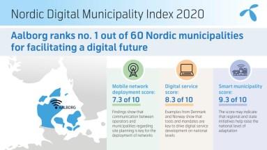 Aalborg den mest digitalt parate kommune i Norden