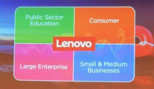 Lenovo – ett företag som löser kundernas problem 1
