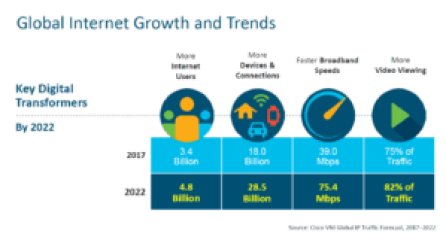 Ny rapport: Internet om fem år - Sverige välrustat för 5G 1