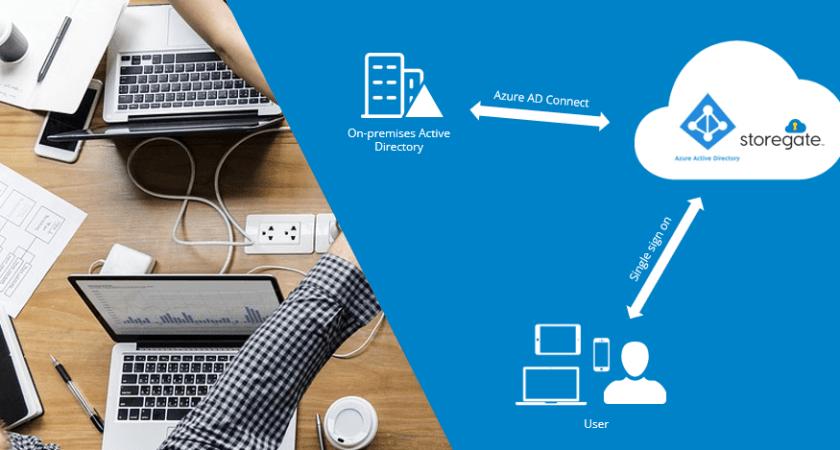 Storegate lanserar Azure AD till sin svenska molntjänst för större företag och myndigheter