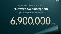 Huawei sålde 6,9 miljoner 5G-mobiler 2019