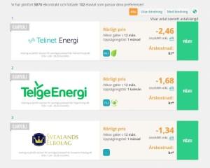 Få betalt för att bruka el - Just nu råder negativt elpris 1