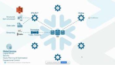 Dataanalys är nyckeln till lönsam IoT 2