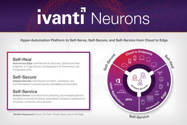 Ivanti presenterar plattformen Ivanti Neurons