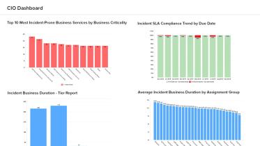 Visualisera ServiceNow data med Analytics Plus 1