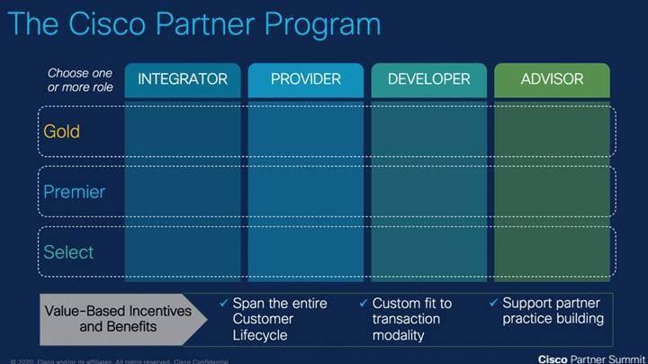 """""""Största förändringarna på tio år"""" – så blir Ciscos nya partnerprogram"""
