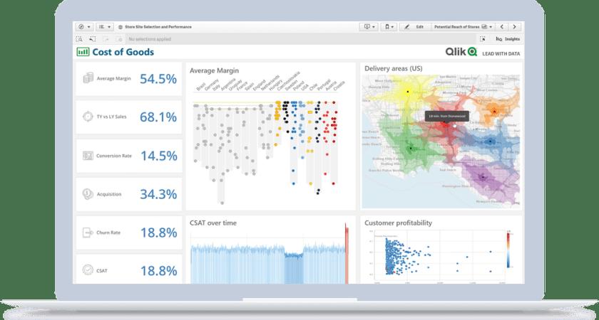 Qlik samarbetar med Snowflake för analys av SAP-data i molnet