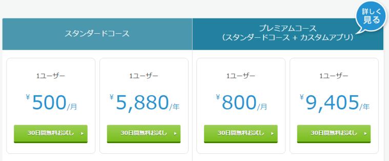 サイボウズOffice 価格