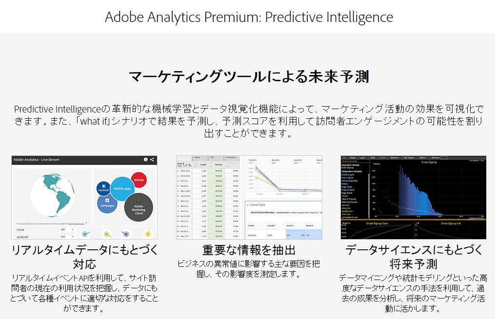 Adobeアナリティクス