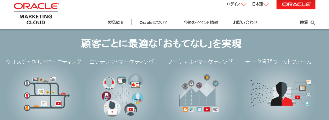ORACLE MARKETING CLOUD