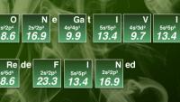 Ny skala för elektronegativitet skriver om skolboken i kemi
