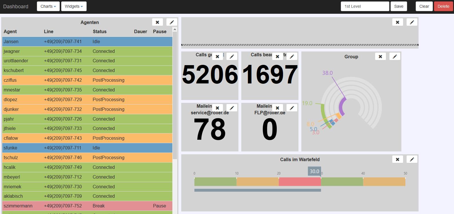 Dashboard Inbound Call Center Software