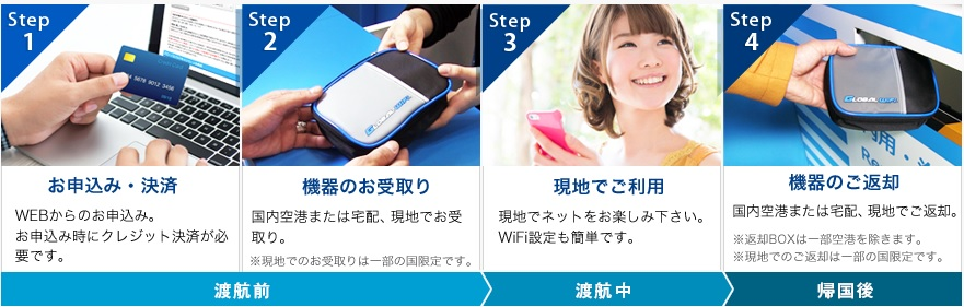 global-wifi03