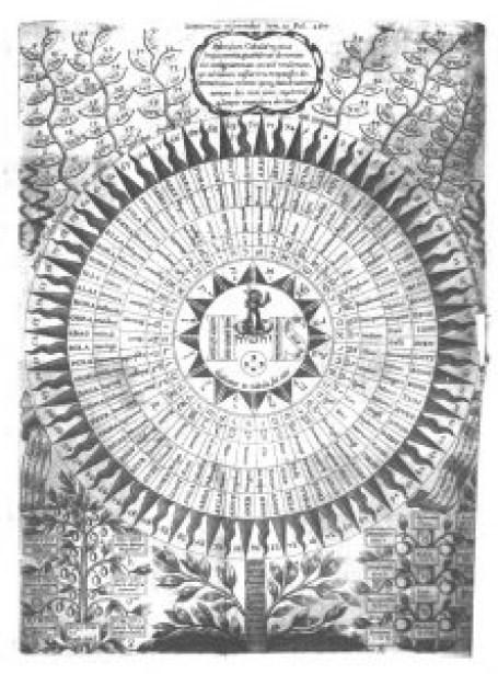 Angeli e Alchimia nella Nostra Vita Quotidiana