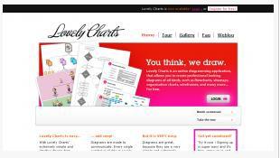 8 Siti Per Creare Flowcharts Diagrammi Di Flusso E