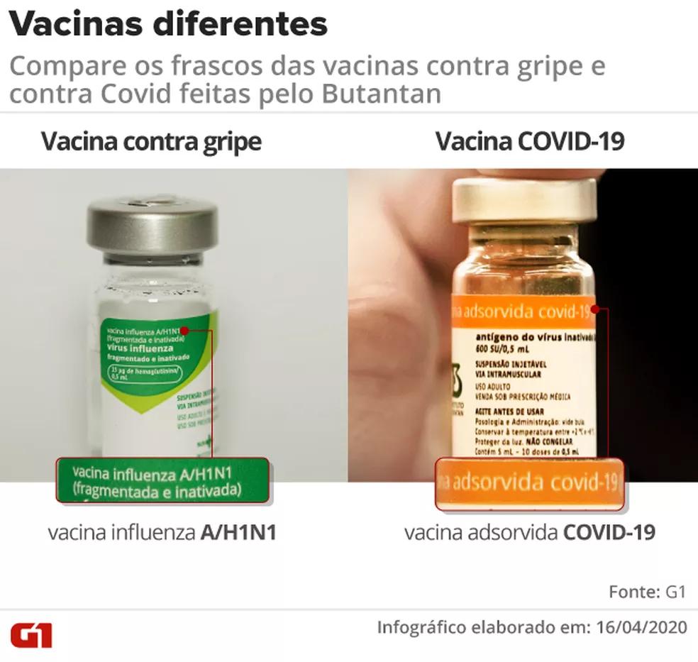 Compare os frascos das vacinas contra gripe e contra Covid feitas pelo Instituto Butantan