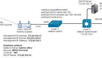Upgrade Cisco WLC and predownload image to AP - ITAdminGuide com
