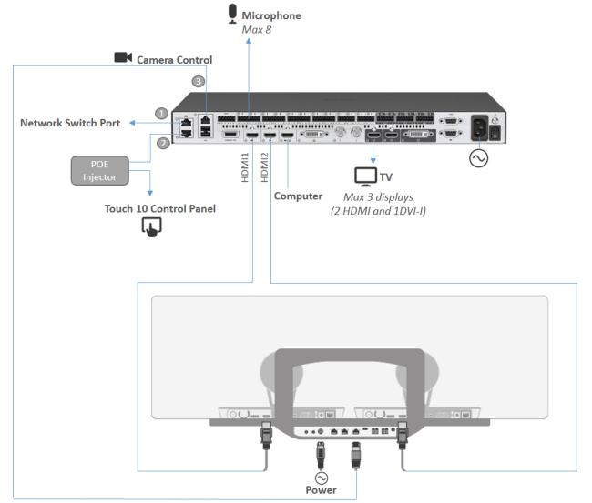 Cisco SX80 SpeakerTrack60