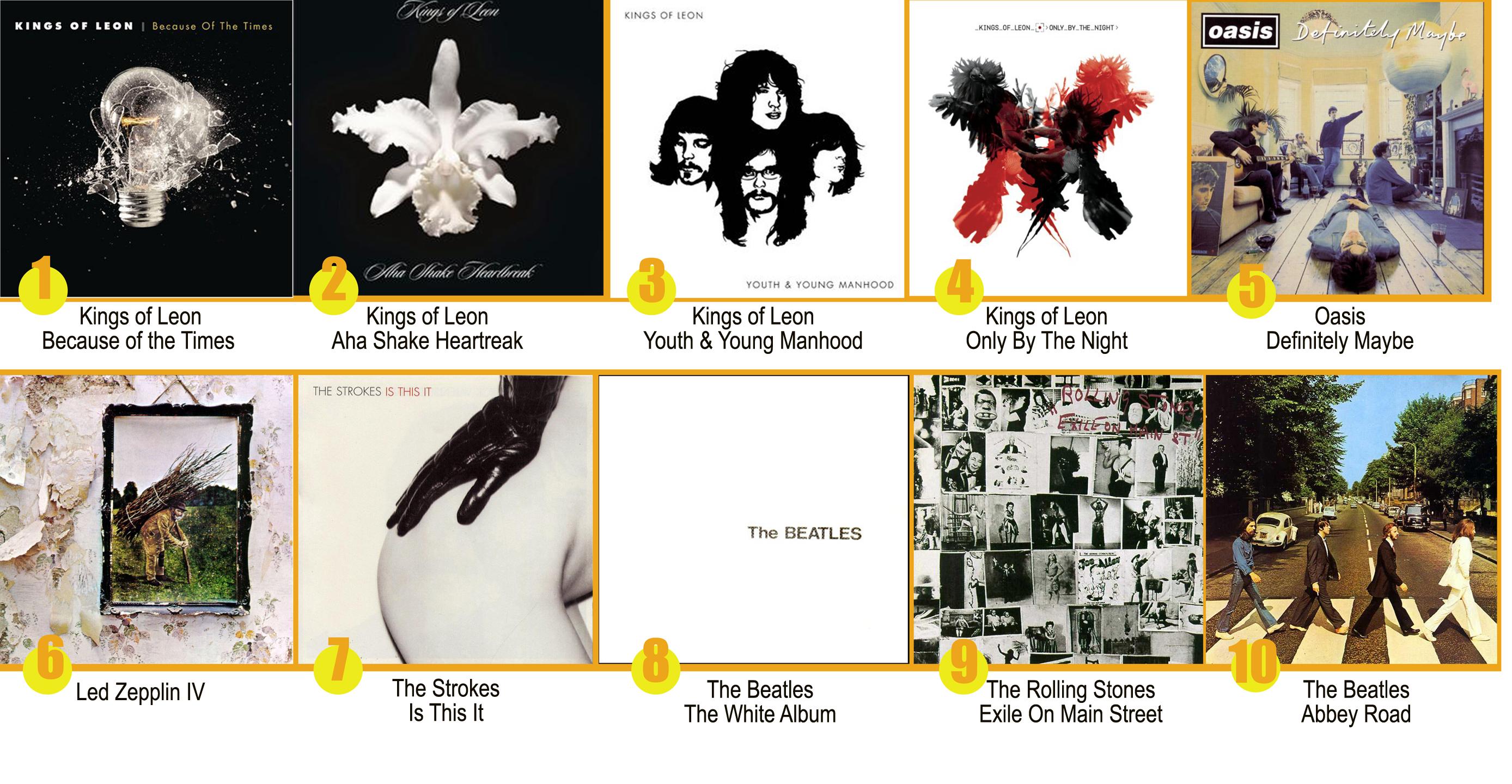 top 10 album covers flt