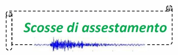 scosse_di_assestamento