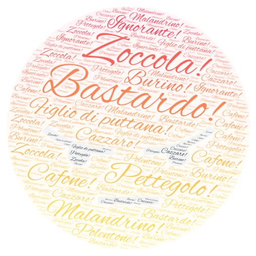 Offendere in lingua italiana: offese, ingiurie, insulti e oltraggi