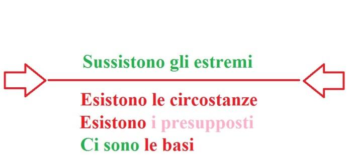 sussistono_gli_estremi_immagine