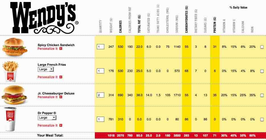 Wendys Nutrition Calculator [ Wendy's Nutrition Facts Chart ]