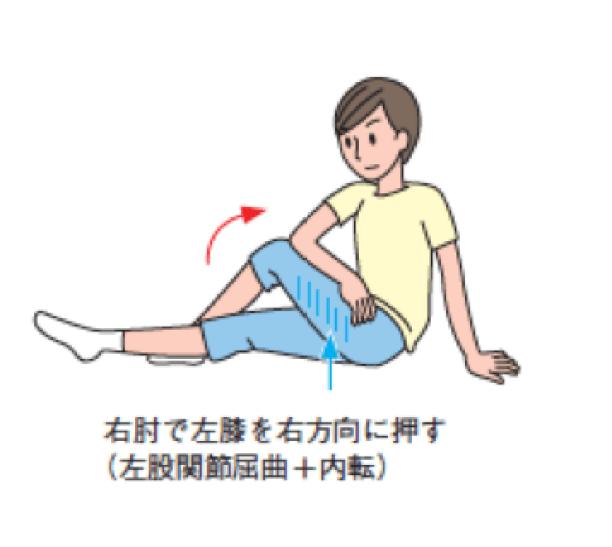 腸脛靭帯ストレッチ