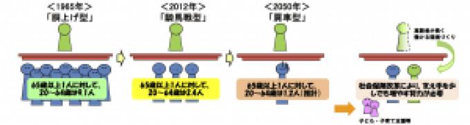 スクリーンショット 2015-09-19 17.36.18