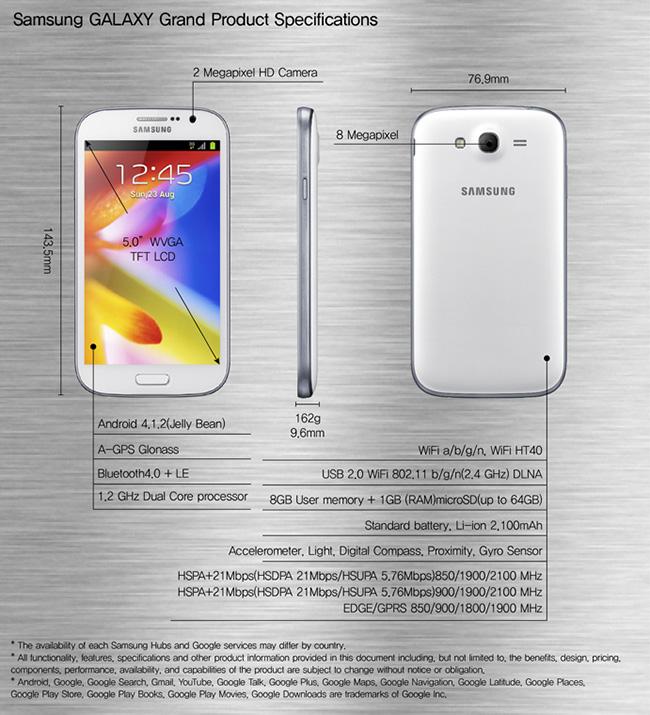 Samsung Galaxy Grand: смартфон с 5-дюймовым дисплеем, двумя SIM-слотами и Jelly Bean