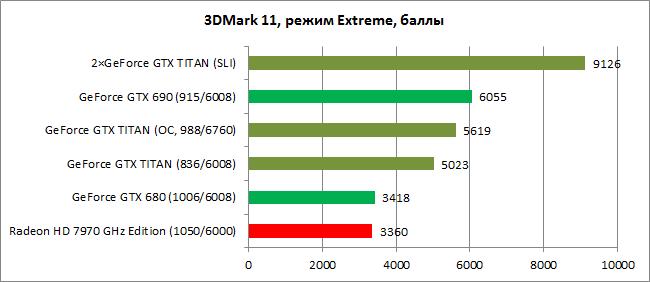 GeForce_GTX_TITAN_diags1