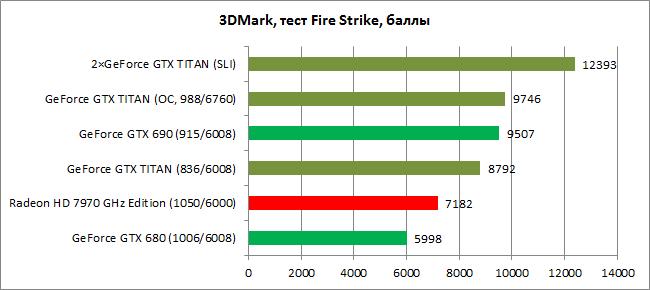 GeForce_GTX_TITAN_diags2
