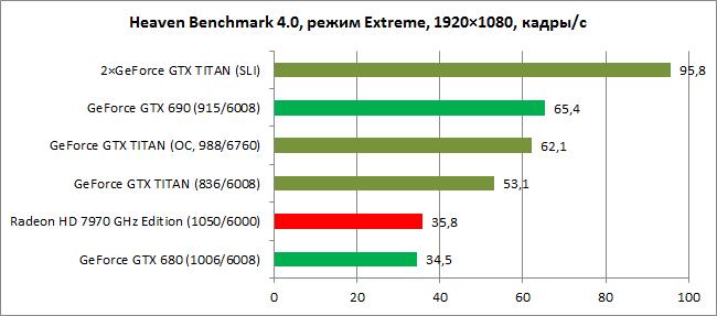 GeForce_GTX_TITAN_diags3