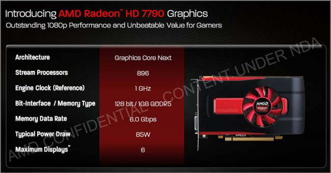 Radeon_HD_7790_3