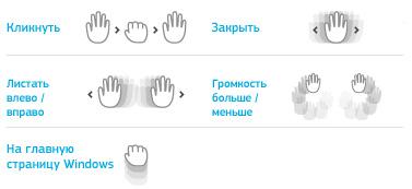 Samsung_DP700A3D_Gesture2
