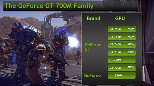 GeForce_GT_700M_Line