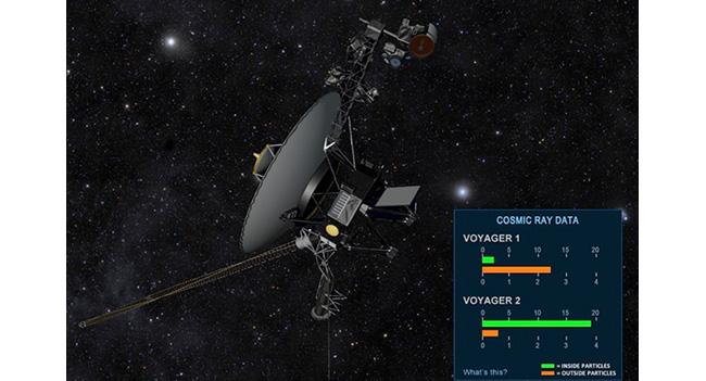 NASA рассказала о признаках выхода зонда Voyager 1 за пределы Солнечной системы