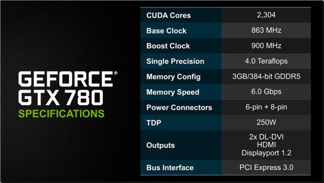 GeForce_GTX_780_spec