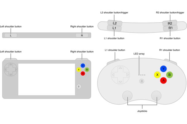 С выходом iOS 7 совместно с iPhone можно будет использовать игровой контроллер