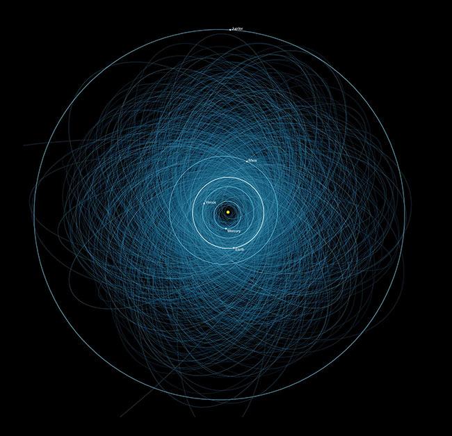02-1-NASA-Asteroid-2103