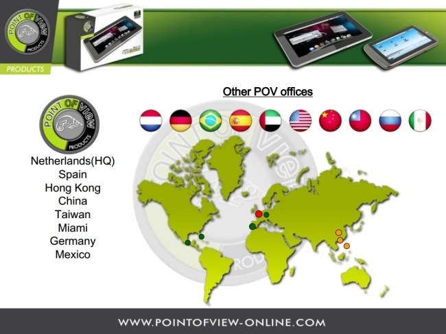 Point-of-View (03)